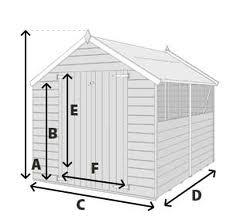 Avez vous besoin d\'un permis de construire pour votre abri de ...
